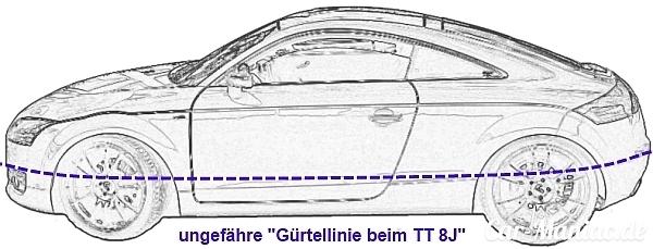 13_gürtellinie_tt8j
